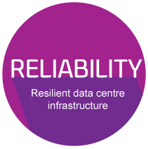 Ericsson-LG reliable data centre infrastructure